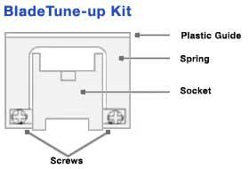 blade tune up kits technogroom limited. Black Bedroom Furniture Sets. Home Design Ideas